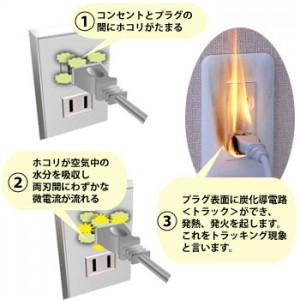 火災 コンセント